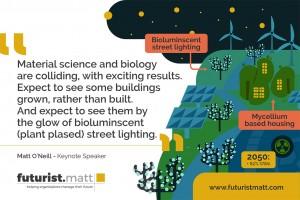 Material-Science-Organics